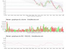 chart-fr0000039620-xpar-mrn-2018-12-08