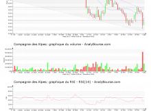 chart-fr0000053324-xpar-cda-2018-12-08