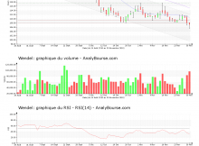 chart-fr0000121204-xpar-mf-2018-12-02