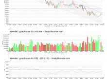 chart-fr0000121204-xpar-mf-2018-12-30