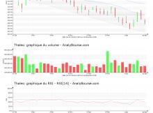 chart-fr0000121329-xpar-ho-2018-12-16