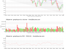 chart-fr0000121964-xpar-li-2018-12-16