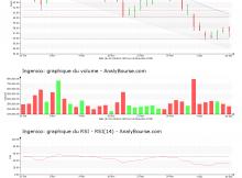 chart-fr0000125346-xpar-ing-2018-12-16