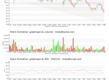 chart-fr0004034072-xpar-xil-2018-12-08