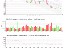 chart-fr0010417345-xpar-dbv-2018-12-08