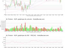 chart-fr0000031122-xpar-af-2019-01-18