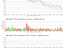 chart-fr0000053225-xpar-mmt-2019-01-17