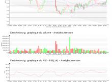 chart-fr0000053381-xpar-dbg-2019-01-30