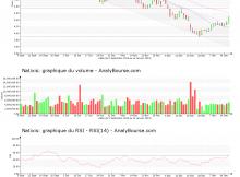 chart-fr0000120685-xpar-kn-2019-01-16