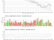 chart-fr0000120859-xpar-nk-2019-01-18
