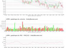 chart-fr0000121014-xpar-mc-2019-01-17