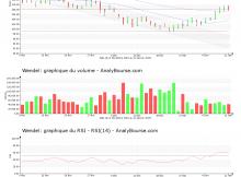 chart-fr0000121204-xpar-mf-2019-01-13