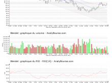 chart-fr0000121204-xpar-mf-2019-01-20