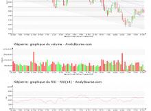 chart-fr0000121964-xpar-li-2019-01-17