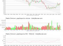 chart-fr0000124570-xpar-pom-2019-01-16