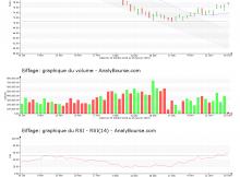 chart-fr0000130452-xpar-fgr-2019-01-18
