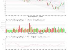 chart-fr0006174348-xpar-bvi-2019-01-18
