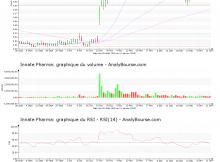 chart-fr0010331421-xpar-iph-2019-01-11