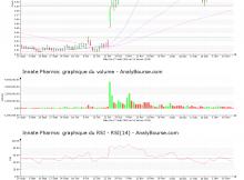 chart-fr0010331421-xpar-iph-2019-01-15
