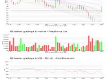 chart-fr0010557264-xpar-ab-2019-01-05