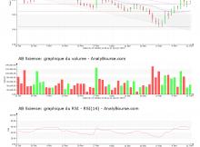 chart-fr0010557264-xpar-ab-2019-01-12