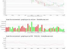 chart-fr0010613471-xpar-sev-2019-01-18