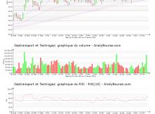 chart-fr0011726835-xpar-gtt-2019-01-21