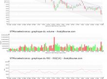 chart-nl0000226223-xpar-stm-2019-01-06