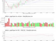 chart-fr0000073272-xpar-saf-2019-02-16