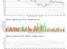 chart-fr0000121204-xpar-mf-2019-02-10