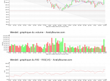 chart-fr0000121204-xpar-mf-2019-02-24