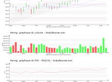 chart-fr0000121485-xpar-ker-2019-02-13