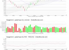 chart-fr0000125338-xpar-cap-2019-02-13