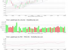 chart-fr0000125486-xpar-dg-2019-02-16