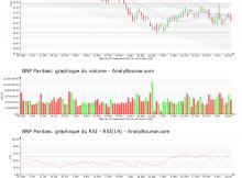 chart-fr0000131104-xpar-bnp-2019-02-14