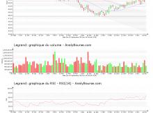 chart-fr0010307819-xpar-lr-2019-02-14