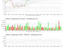 chart-fr0000039620-xpar-mrn-2019-03-18