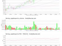 chart-fr0000121485-xpar-ker-2019-03-19