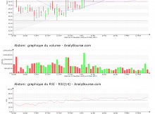 chart-fr0010220475-xpar-alo-2019-03-18