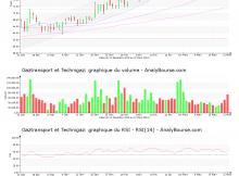 chart-fr0011726835-xpar-gtt-2019-03-24