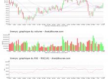 chart-fr0000120859-xpar-nk-2019-04-14