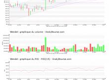 chart-fr0000121204-xpar-mf-2019-04-07