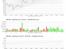 chart-fr0000121204-xpar-mf-2019-04-21