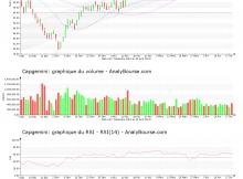 chart-fr0000125338-xpar-cap-2019-04-20
