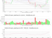 chart-fr0000130577-xpar-pub-2019-04-20