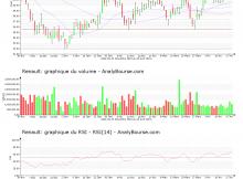 chart-fr0000131906-xpar-rno-2019-04-20