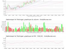 chart-fr0011726835-xpar-gtt-2019-04-07