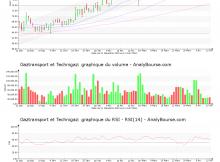 chart-fr0011726835-xpar-gtt-2019-04-14