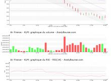 chart-fr0000031122-xpar-af-2019-05-24
