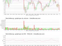 chart-fr0000053381-xpar-dbg-2019-05-13